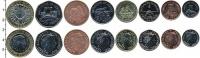 Изображение Наборы монет Остров Джерси Остров Джерси 1998-2016 1998  UNC-