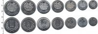 Изображение Наборы монет Армения Армения 1994 1994 Алюминий UNC