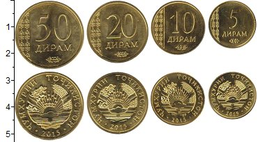 Изображение Наборы монет Таджикистан Таджикистан 2015 2015 Медь UNC