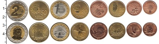 Изображение Наборы монет Европа Эстония Эстония 2010 2010 Биметалл UNC