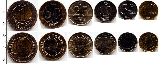 Изображение Наборы монет Азия Турция Турция 2005 2005  UNC