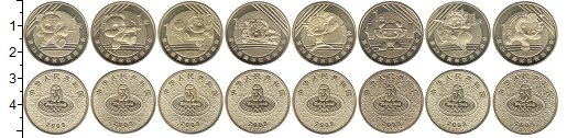 Изображение Наборы монет Азия Китай Китай 2008 2008 Латунь UNC