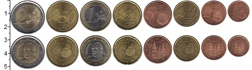 Изображение Наборы монет Испания Испания 2004-2008 0  XF+