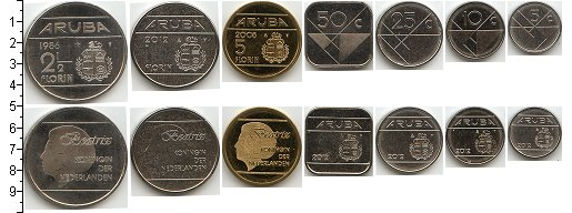 Изображение Наборы монет Нидерланды Аруба Аруба 1986-2012 0  UNC-
