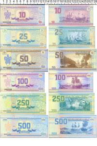 Изображение Банкноты Гаити Тортуга 2014 2014  UNC В наборе 6 банкнот н
