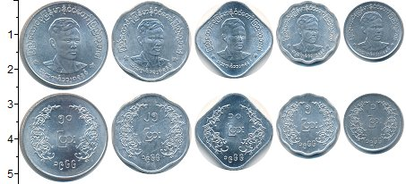 Изображение Наборы монет Азия Мьянма Мьянма 1966 1966 Алюминий XF