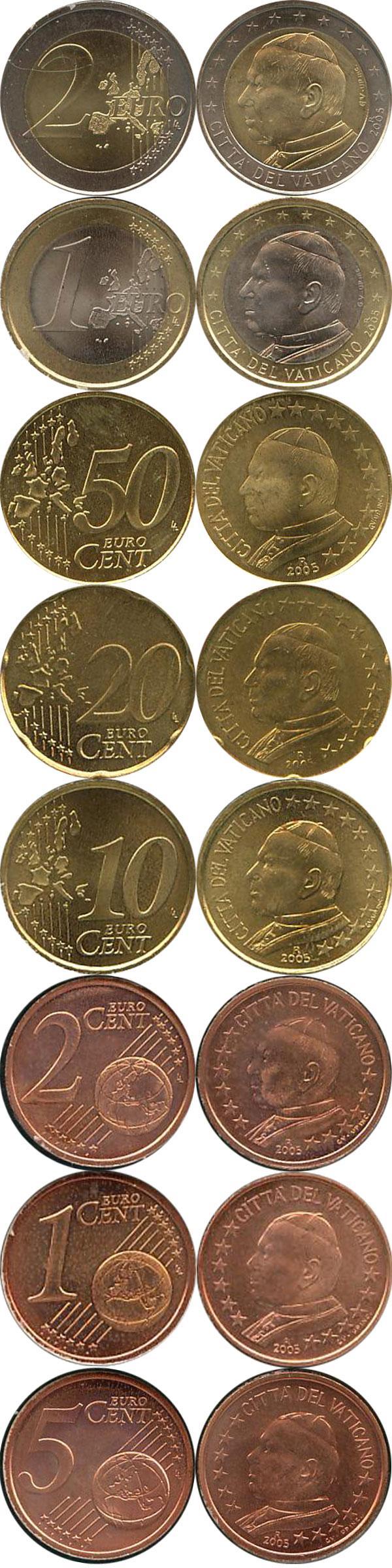 Каталог монет - Ватикан Евронабор 2005
