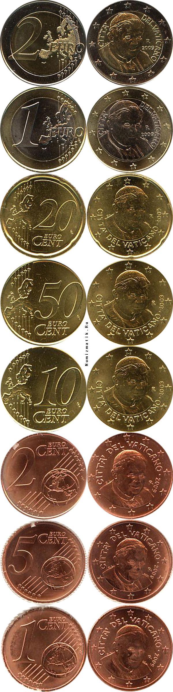 Каталог монет - Ватикан Евронабор 2009
