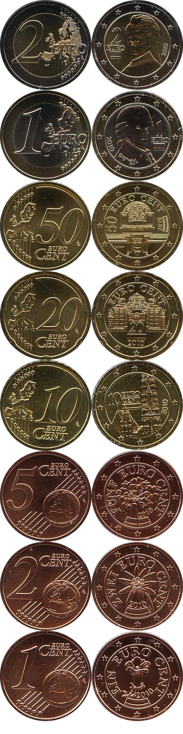 Каталог монет - Австрия Евронабор 2010