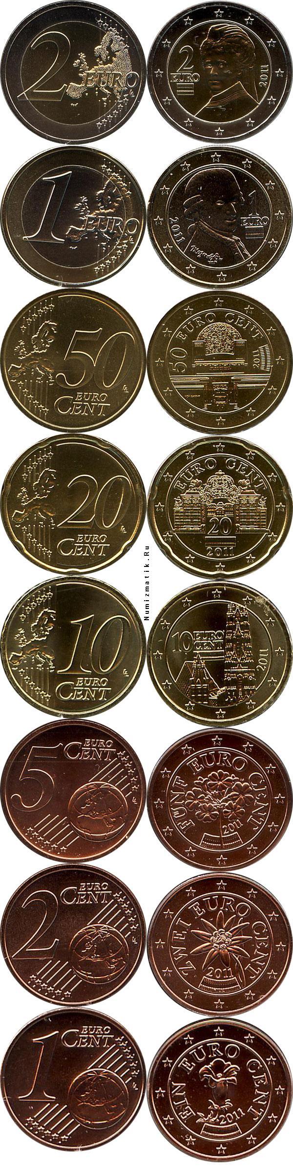 Каталог монет - Австрия Евронабор 2011
