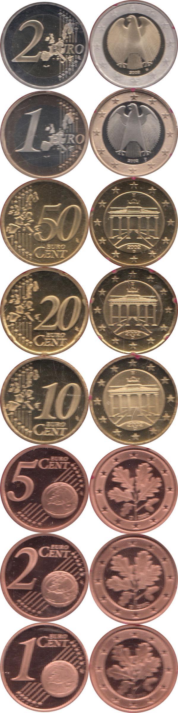 Каталог монет - Германия Евронабор 2002, Чеканка Мюнхен