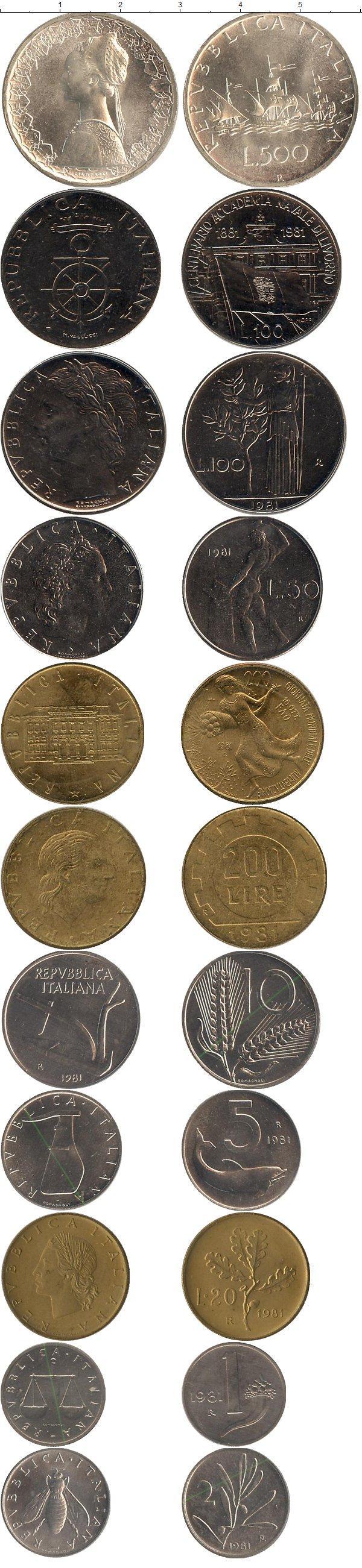 Каталог монет - Италия Выпуск 1981 года