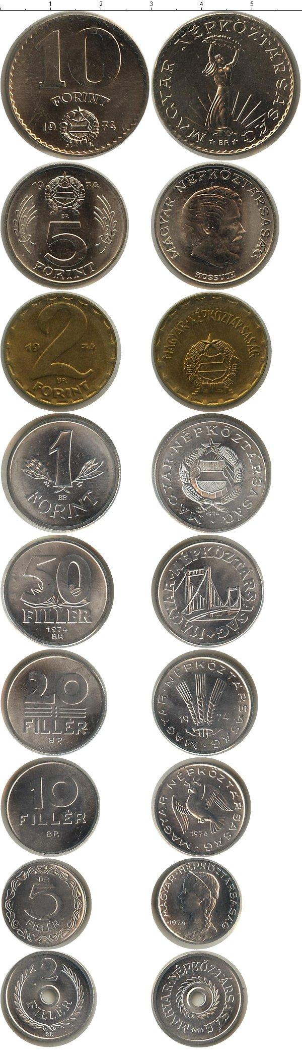 Каталог монет - Венгрия Венгрия 1971-1975