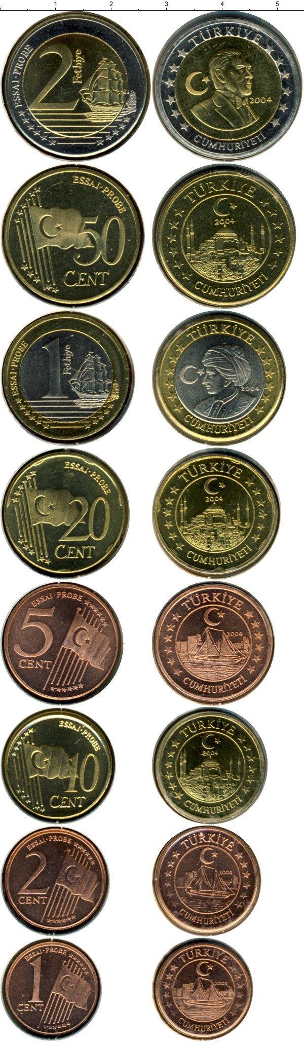 Каталог монет - Турция Евро-модель