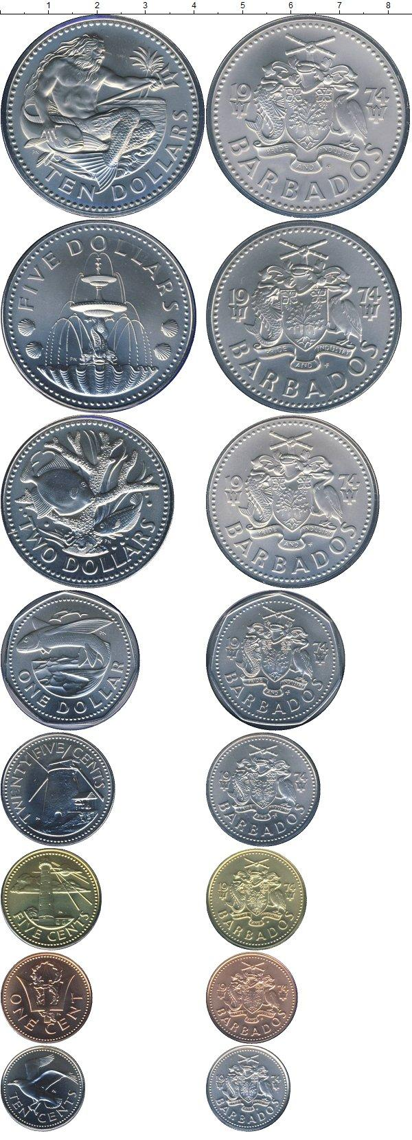 Каталог монет - Барбадос Выпуск монет 1974