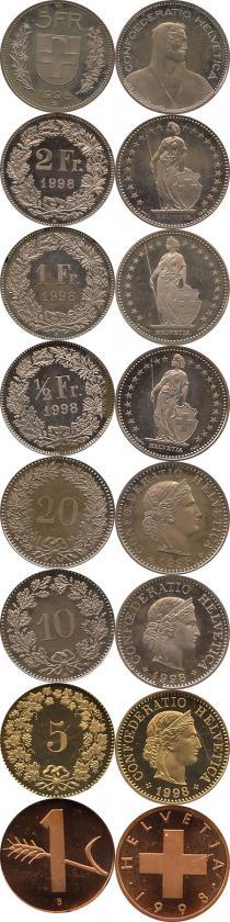 Каталог - подарочный набор  Швейцария Выпуск 1998 года