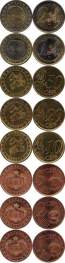 Каталог - подарочный набор  Монако Евронабор 2001 года