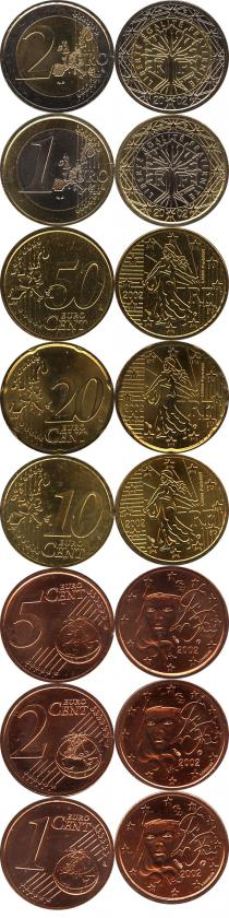 Каталог - подарочный набор  Франция Евронабор 2002 года