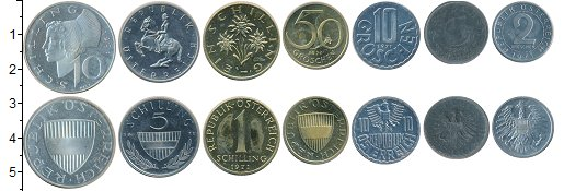 Изображение Наборы монет Австрия Австрия 1971 1971  XF В наборе 7 монет ном