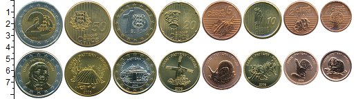 Изображение Наборы монет Эстония Эстония 2006 2006 Биметалл UNC Проба. В наборе 8 мо