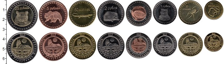 Изображение Наборы монет Россия Чеченская республика Чеченская республика 2013 2013  UNC-