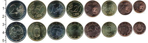 Изображение Наборы монет Сан-Марино Набор 2017 г. 2017 Биметалл UNC В наборе 8 монет ном