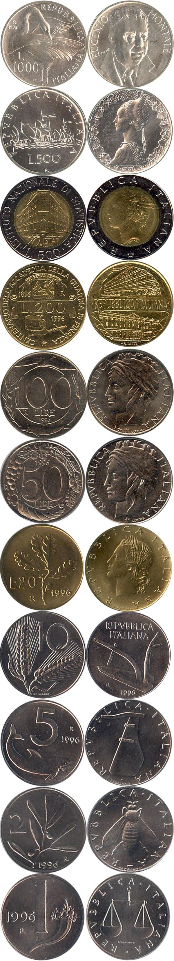 Картинка Подарочные монеты Италия Набор монет 1996 года  1996