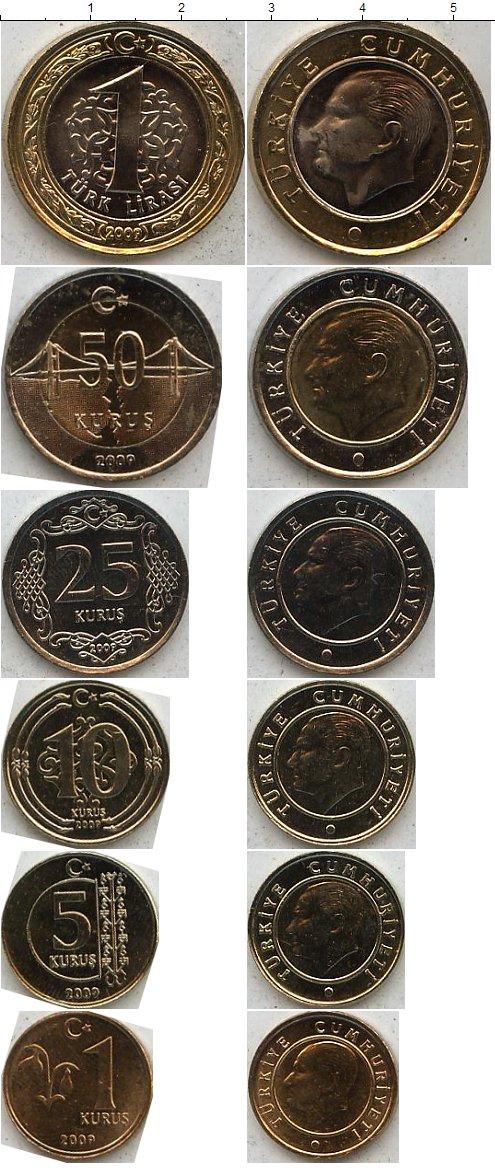Картинка Наборы монет Турция Турция 2009  2009