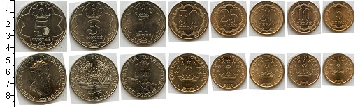 Изображение Наборы монет Таджикистан Таджикистан 2001-2006 0  UNC- В наборе 8 монет ном