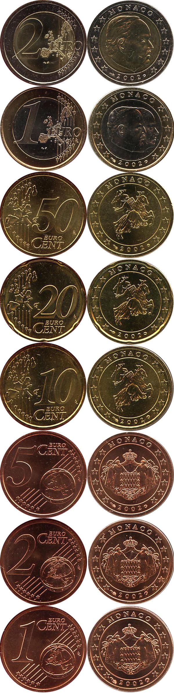Картинка Подарочные наборы Монако Евронабор 2002 года  2002