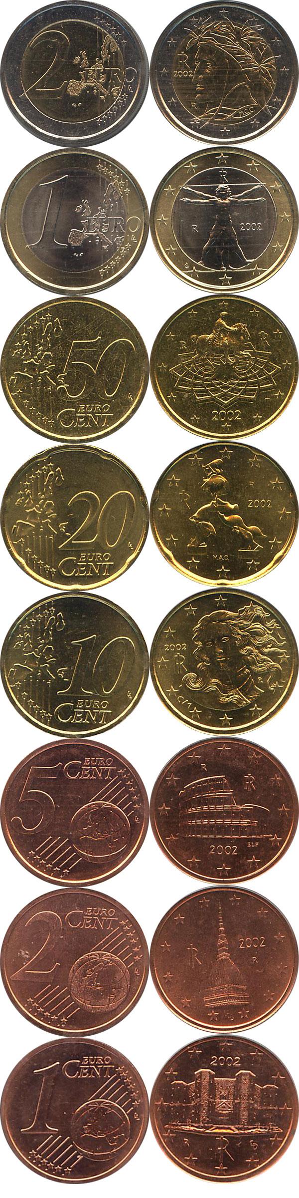 Картинка Подарочные наборы Италия Евронабор 2002  2002
