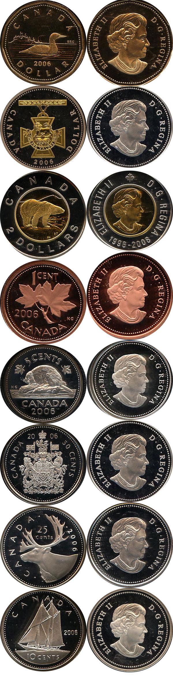 Картинка Подарочные наборы Канада Набор монет 2006 года  2006