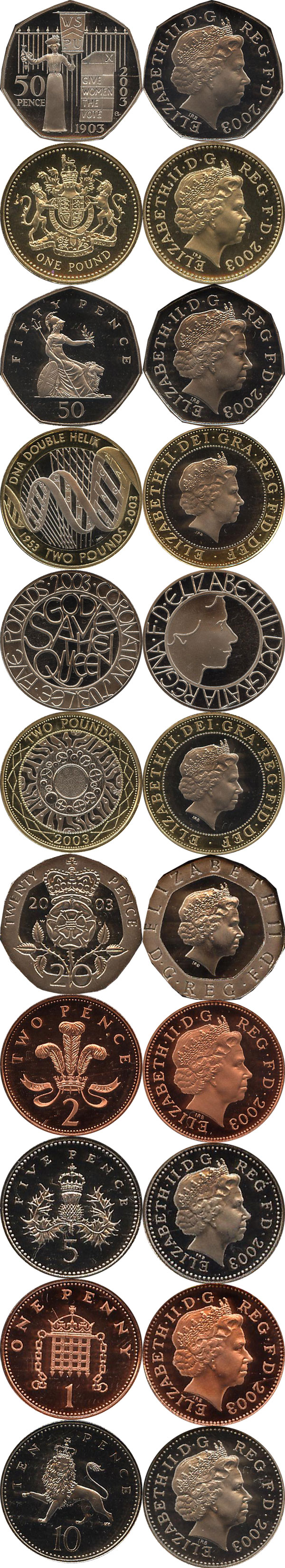 Картинка Подарочные наборы Великобритания Набор 2003 года  2003