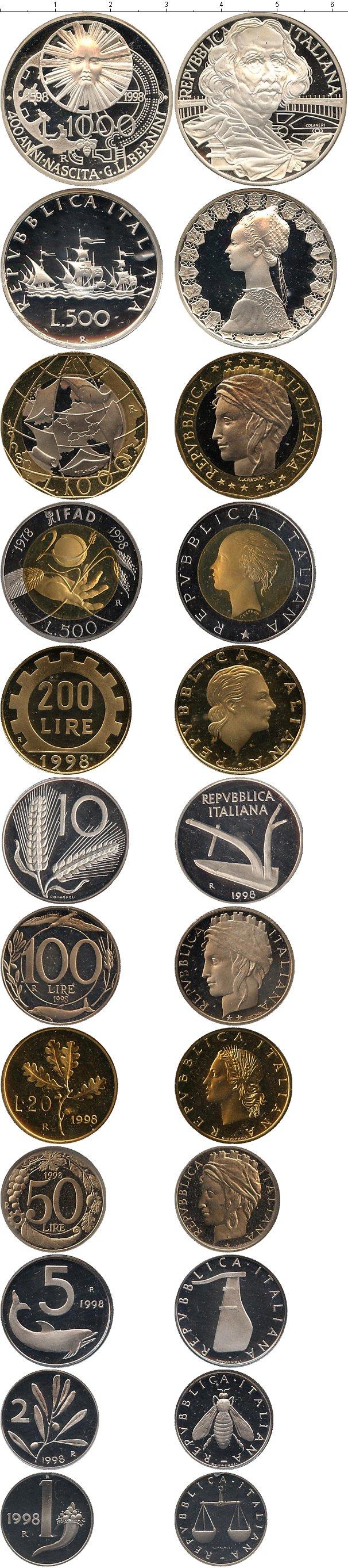 Картинка Подарочные наборы Италия Италия 1998  1998