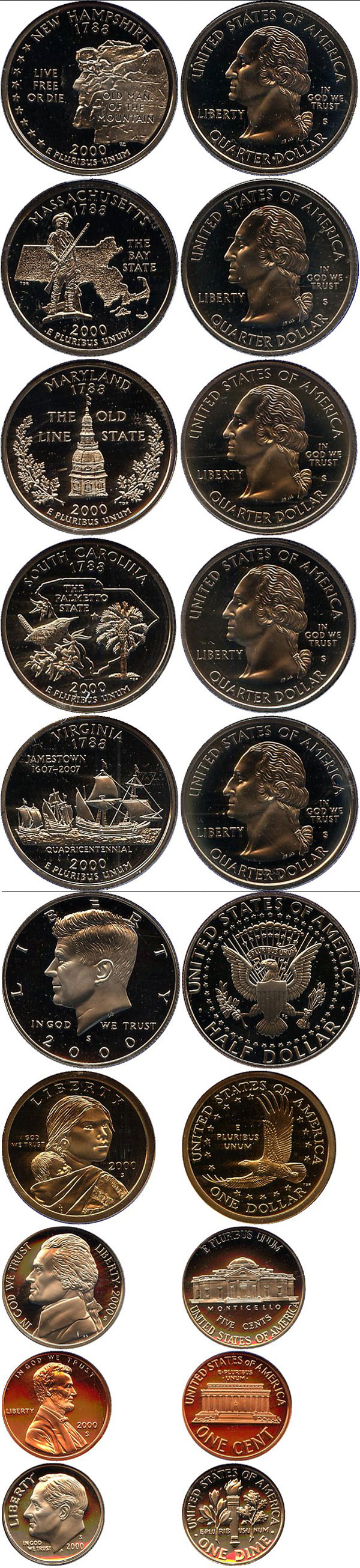 Картинка Подарочные наборы США Набор монет 2000 года в качестве proof Медно-никель 2000