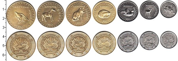 Изображение Наборы монет Россия Башкортостан Башкортостан 2012 2012  UNC-
