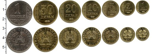 Изображение Наборы монет Таджикистан Таджикистан 2011 2011  UNC- В наборе 7 монет ном