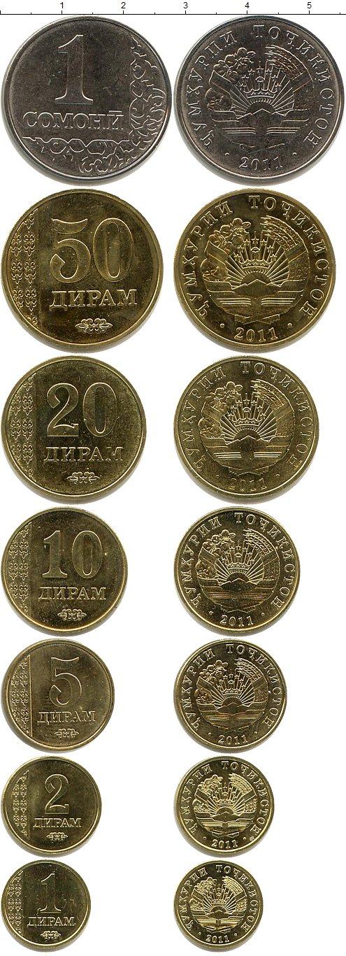 Картинка Наборы монет Таджикистан Таджикистан 2011  2011