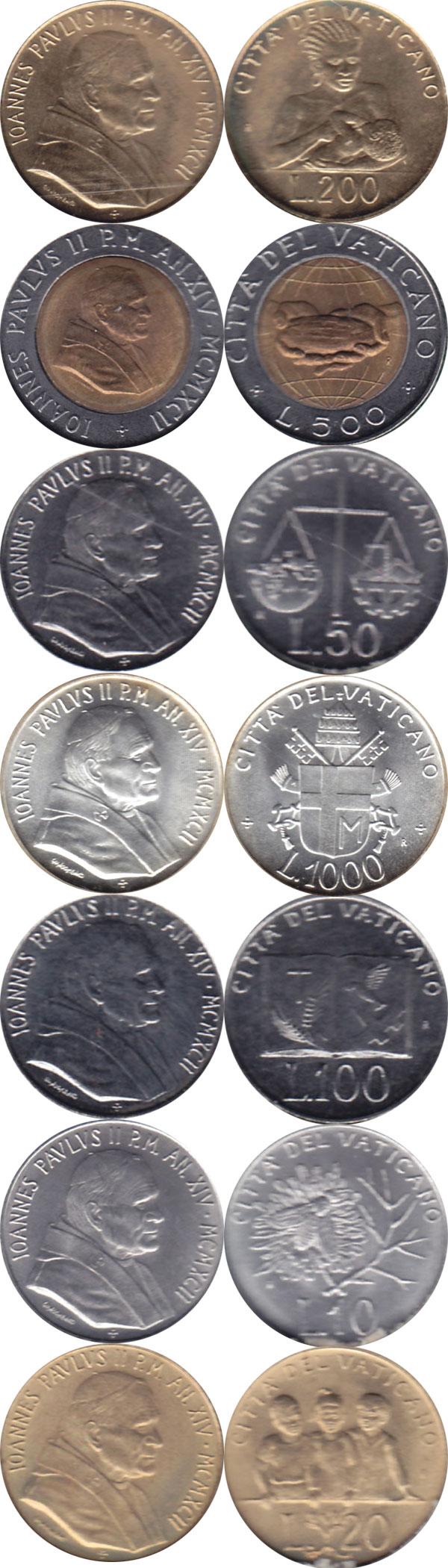 Картинка Подарочные монеты Ватикан Anno XIV 1992  1992