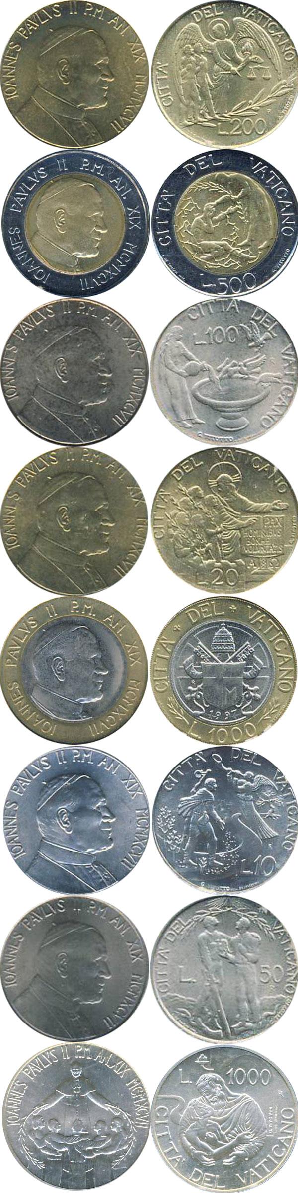 Картинка Подарочные наборы Ватикан 1.997 ANNO XIX  1997