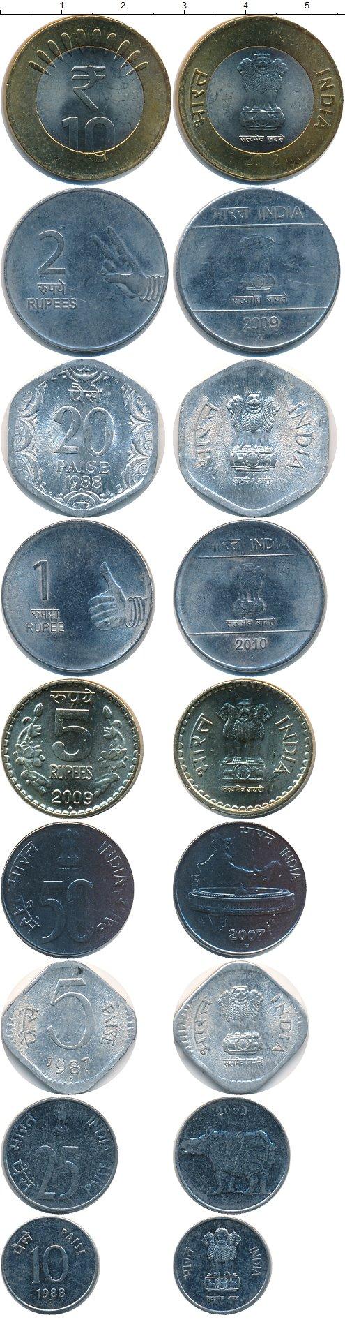 Картинка Наборы монет Индия Индия 1987-2012  0