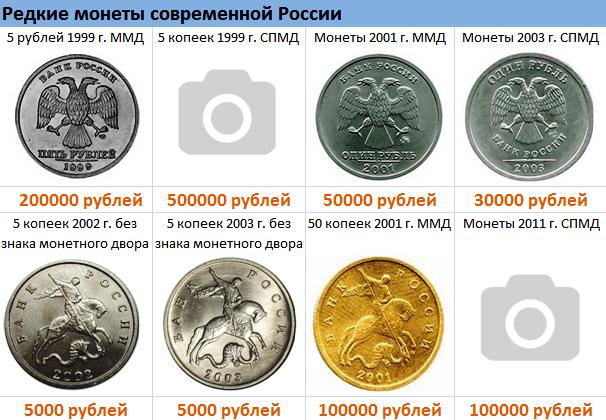 Монеты россии цены и фото куплю 1 рубль 1861 года