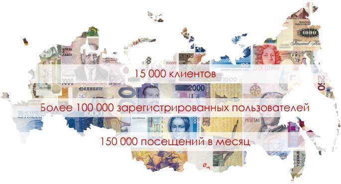 Карта России Клуба Нумизмат