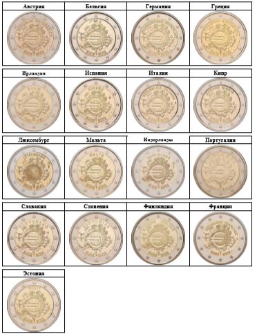 Монеты 2 евро «10 лет со дня введения в обращение валюты»